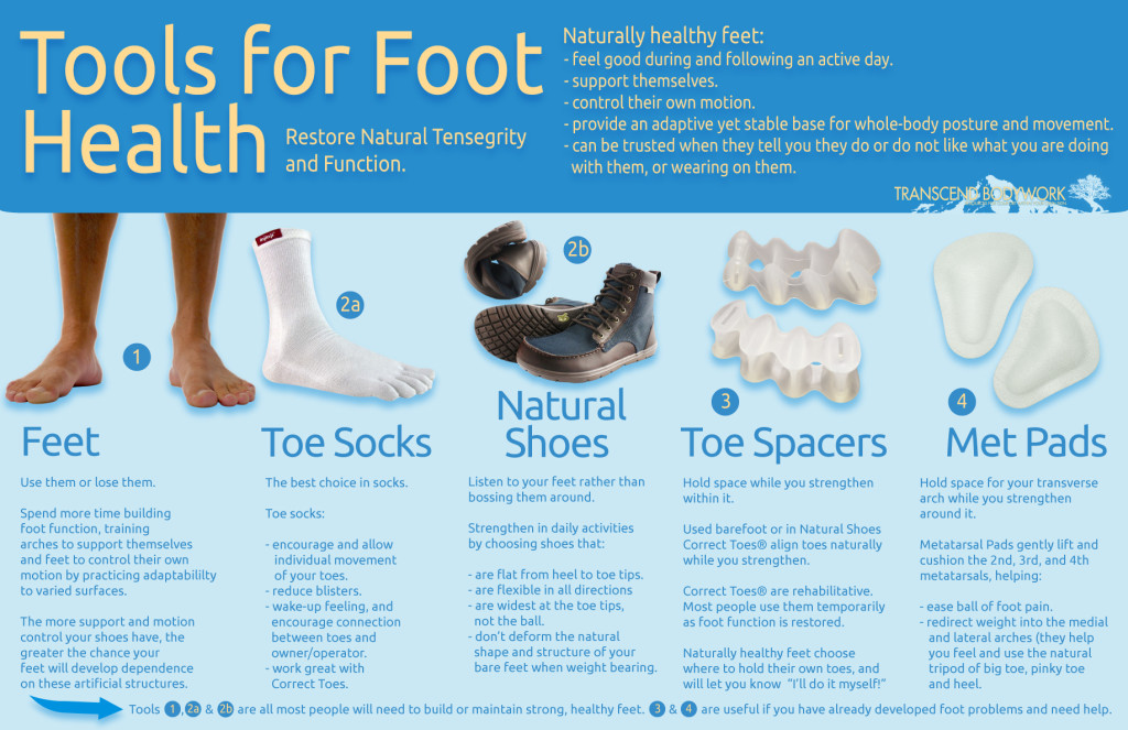 Foot Health Tools 2015
