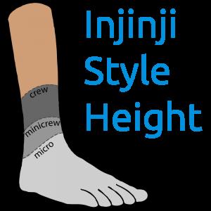 ININJI HEIGHT